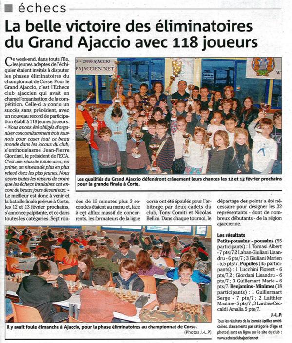 La belle victoire des éliminatoires du Grand Ajaccio avec 118 joueurs