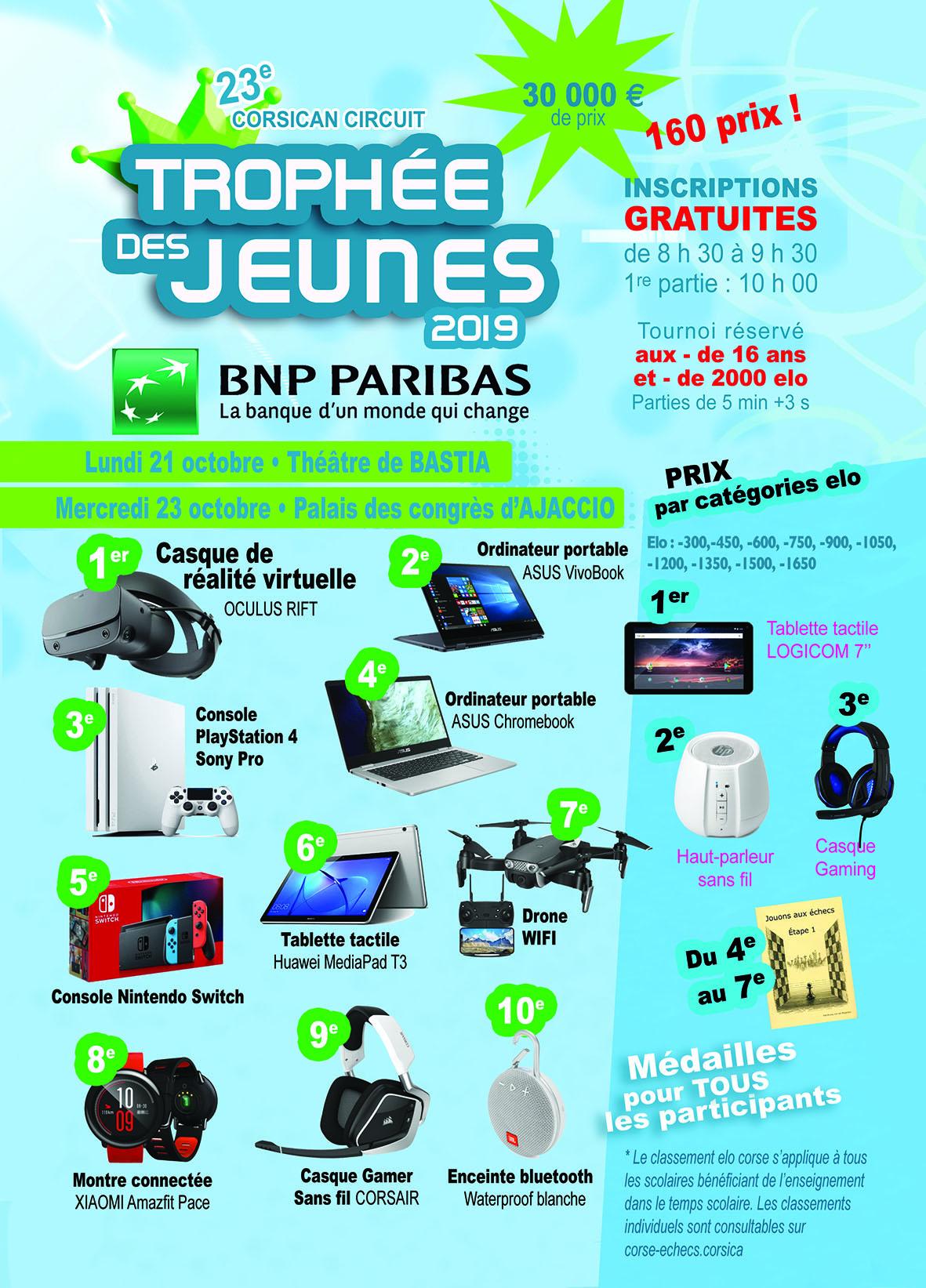 Trophée des jeunes BNP Paribas au Palais des Congrès ce mercredi 24 octobre