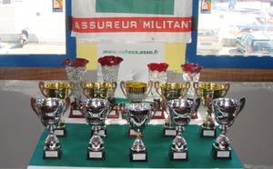 Championnat d'échecs du grand Ajaccio des collèges et des lycées